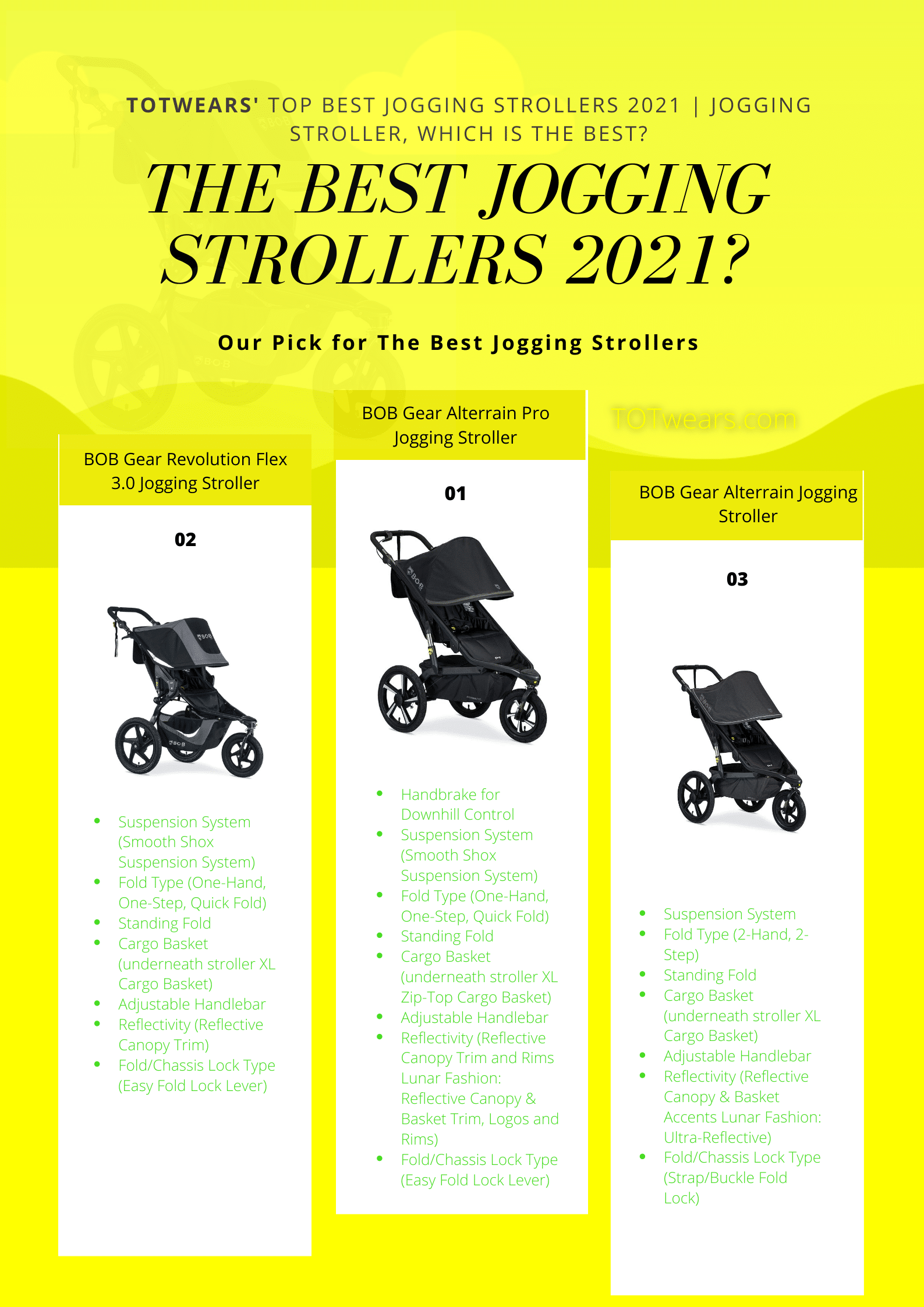 Best Jogging Stroller 2021 Top Best Jogging Strollers 2021 | Best Running Strollers